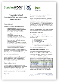 SustainaWOOL Membership Value January 2020